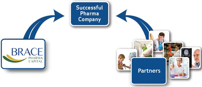 successful-pharma-company-new